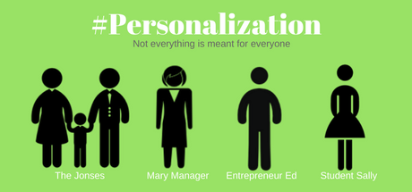 Personalization-Blog.png